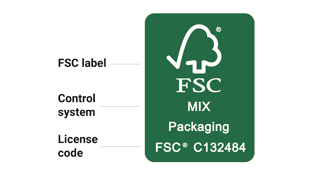 Understand the FSC label